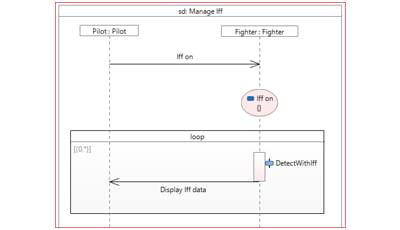 Sequence Diagram Image